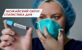 Информация о коронавирусе в Можайском округе. 20 апреля 2020