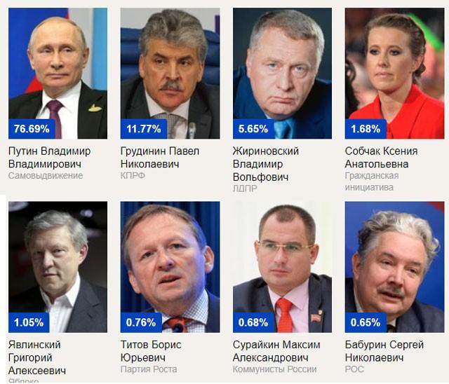 За кого голосовали заключенные?